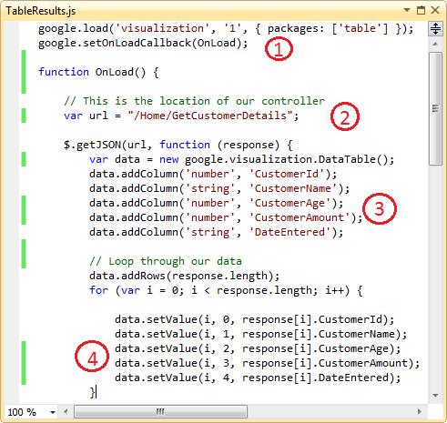 Javascript Datatable